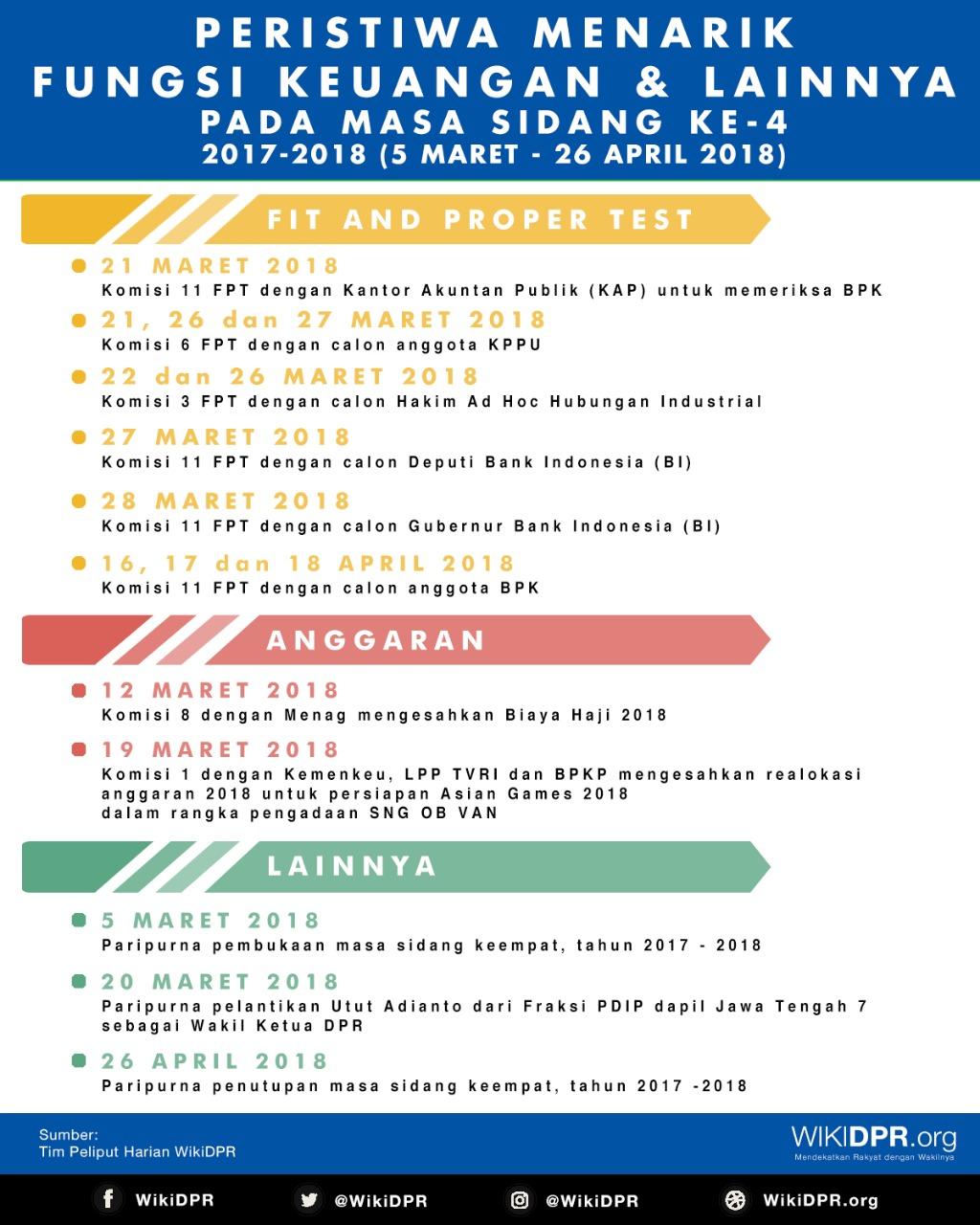Peristiwa Menarik Masa Sidang ke-4 Tahun 2017-2018 (Bidang Keuangan 5b7ddbd511